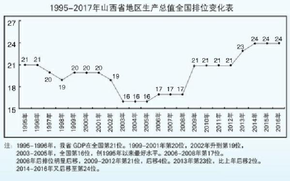 2019年各国经济总量_朝鲜gdp总量 2019年美国gdp总量