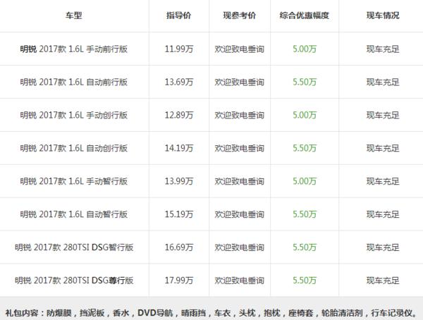 近日,北京市受汽车限购影响,17款明锐斯柯达最高现金优惠4.2万;可售全国,购车成功还可两人单程路费(火车票,飞机票),保存小票即可(只限两人)在活动期间,购车将您价值18888元的随车装饰大礼包一份。现车销售,颜色可选,全系促销,无区域限制手续齐全办理临时牌照(含车船税交强险)有效期7天,无需担心上路问题,购车当天提供(发票,合格证,一致性证书,保养手册,三包凭证,首保卡,纳税申请表等)可在全国任何一家专卖店保养售后服务;购车完毕后只需您回当地办理购置税上牌即可,保证全国落户上牌。手续当天随车带走,