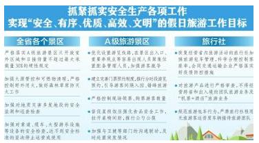 """""""护航""""山西文旅复苏又快又稳——解读《关于做好""""五一""""假期和""""5·19""""中国旅游日期间疫情防控和安全生产工作的通知》"""